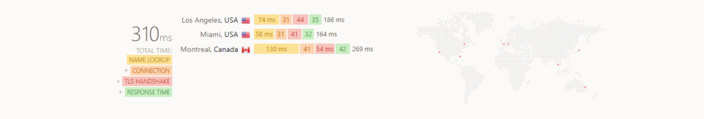 ethernet servers speed updown